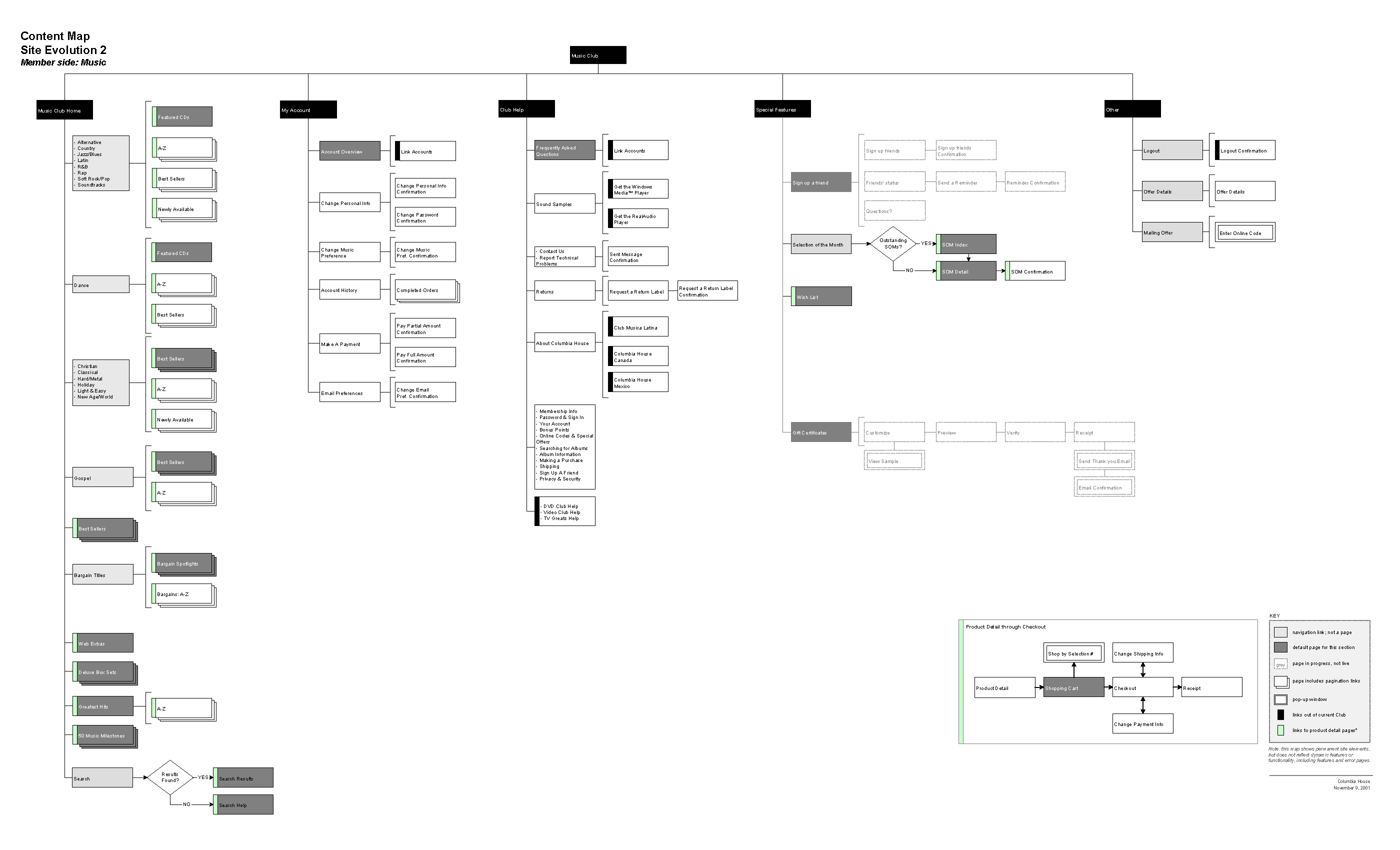 sitemap_Page_1